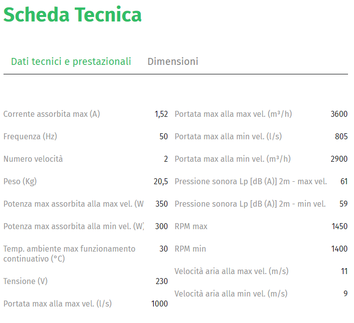 scheda di dati tecnici e prestazioni barriera d aria 2000 ad