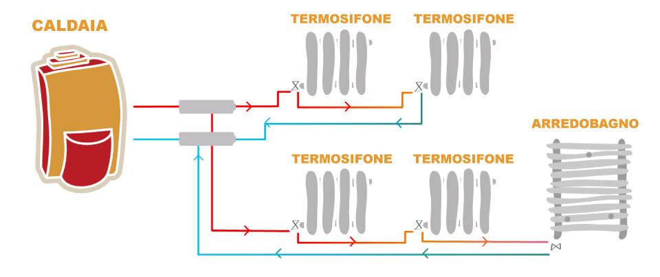 schema radiatori in parallelo