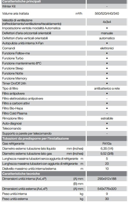 electrolux-exi-12000
