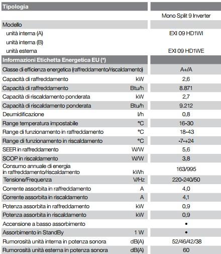 condizionatore-mono-split