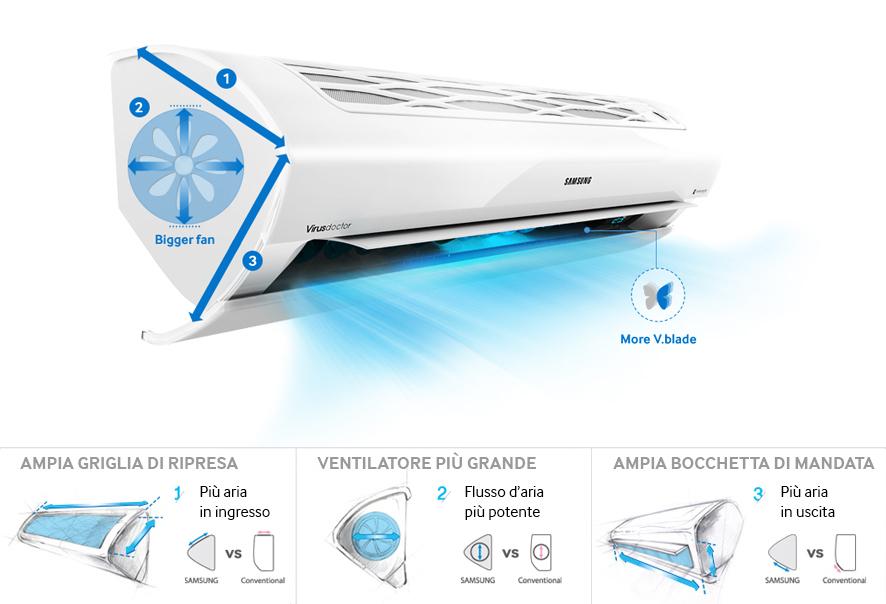 climatizzatore-samsung-ar5500