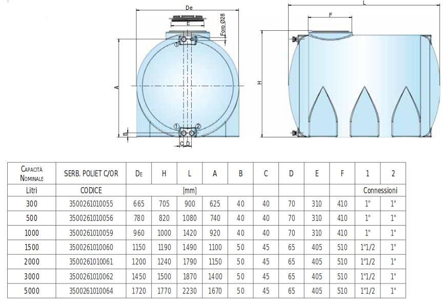 serbatoio acqua potabile 350 litri