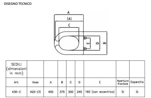 sanitari bagno handicap copriwater per disabili sanitari bagno basic thermomat