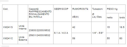 fanair-monosplit-24000