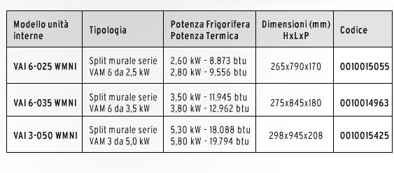 UNITA-INTERNA-VAI6050-18000