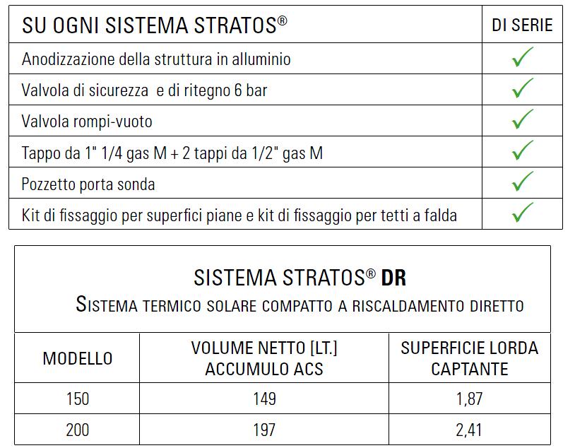 Valvola Di Ritegno Pannello Solare : Pannelli solari con accumulo cordivari stratos dr