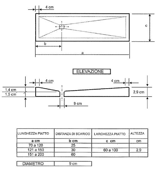 Piatto Doccia Silex Scheda Tecnica.Piatto Doccia Misure Standard Good Ideal Standard Serie Ultraflat K