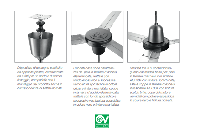 Schema Elettrico Ventilatore A Soffitto Vortice : Come installare un ventilatore da soffitto ventilatoredasoffitto